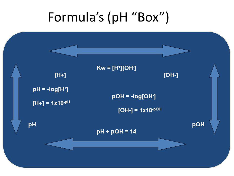 pH = -log[H+] pOH = -log[OH-] [H+] = 1x10-pH [OH-] = 1x10-pOH